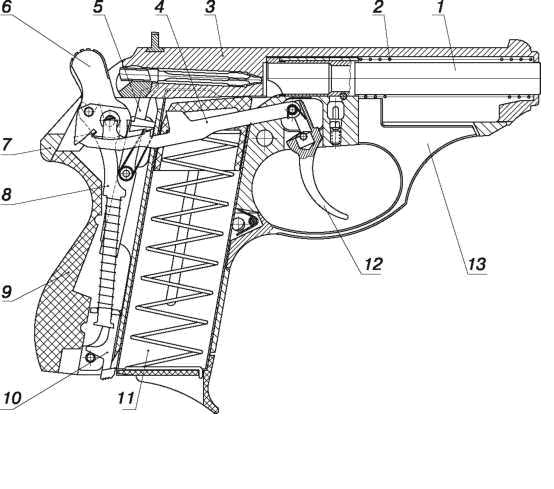 Рисунок А.2 — Схема механизмов