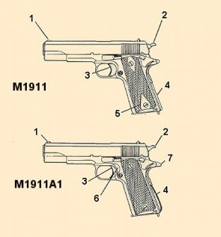 Пистолет Colt Government / M1911