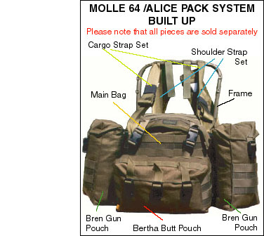 Tactical 64/ALICE MOLLE Modular Pack